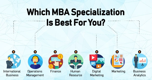 Best MBA Programs-Everything you need to know